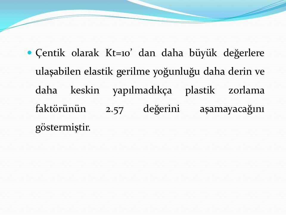  Çentik olarak Kt=10' dan daha büyük değerlere ulaşabilen elastik gerilme yoğunluğu daha derin ve daha keskin yapılmadıkça plastik zorlama faktörünün