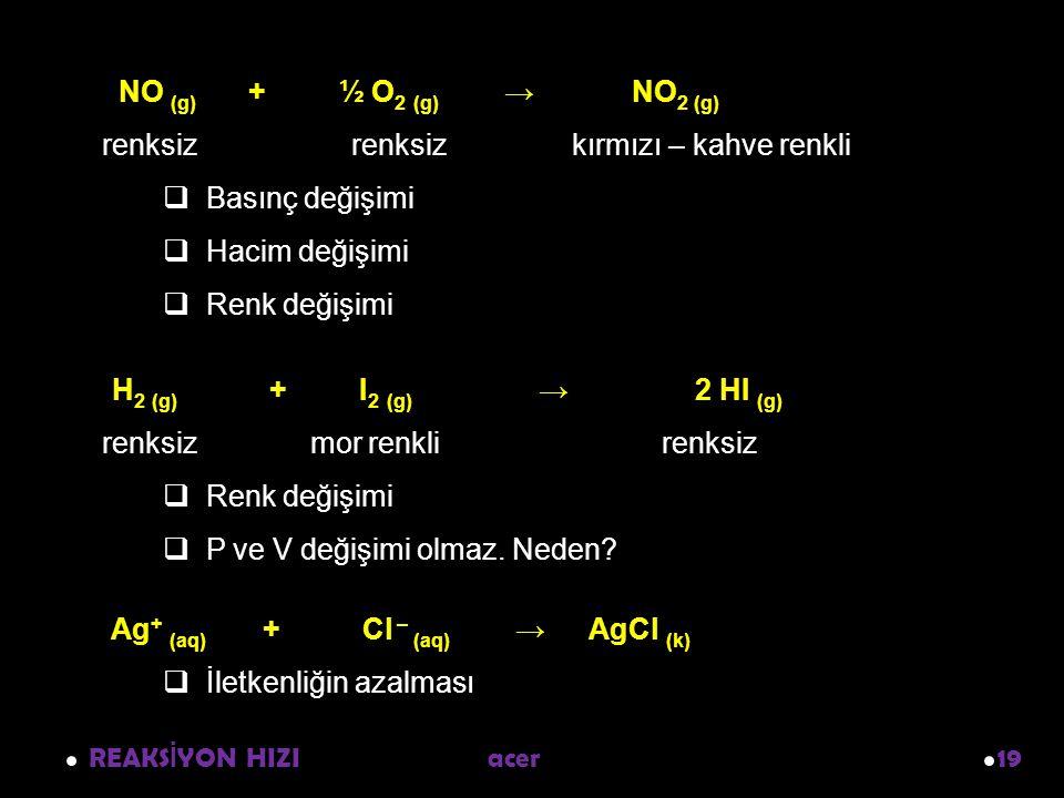 REAKS İ YON HIZI acer 19 NO (g) + ½ O 2 (g) → NO 2 (g) renksiz renksiz kırmızı – kahve renkli  Basınç değişimi  Hacim değişimi  Renk değişimi H 2 (g) + I 2 (g) → 2 HI (g) renksiz mor renkli renksiz  Renk değişimi  P ve V değişimi olmaz.