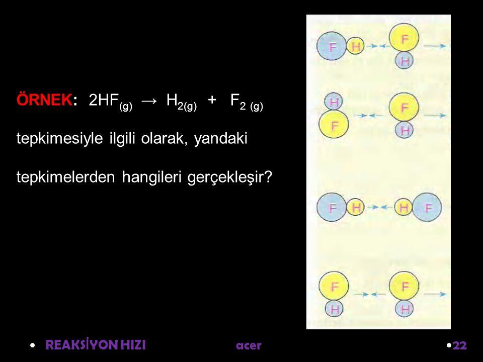 REAKS İ YON HIZI acer 22 ÖRNEK: 2HF (g) → H 2(g) + F 2 (g) tepkimesiyle ilgili olarak, yandaki tepkimelerden hangileri gerçekleşir?