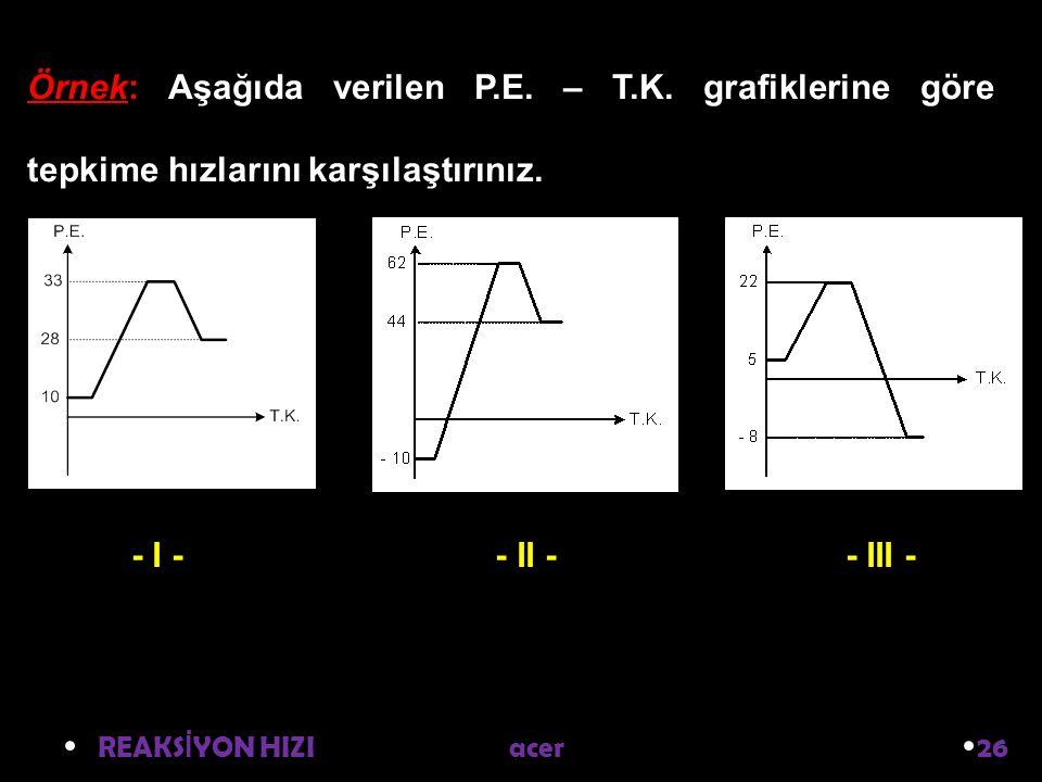 REAKS İ YON HIZI acer 26 Örnek: Aşağıda verilen P.E. – T.K. grafiklerine göre tepkime hızlarını karşılaştırınız. - I - - II - - III -