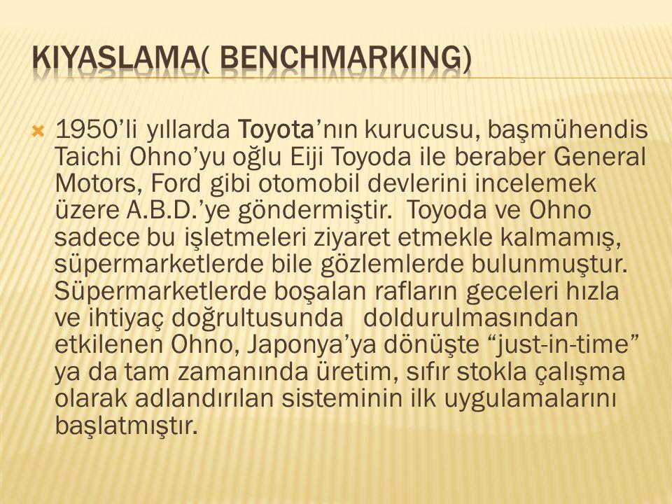  1950'li yıllarda Toyota'nın kurucusu, başmühendis Taichi Ohno'yu oğlu Eiji Toyoda ile beraber General Motors, Ford gibi otomobil devlerini incelemek