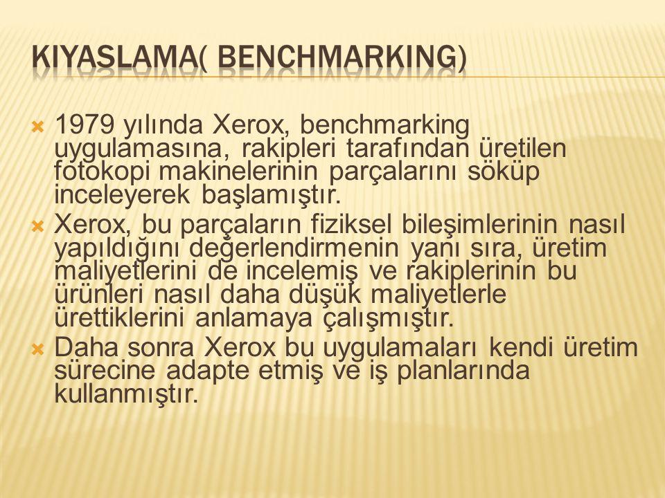  1979 yılında Xerox, benchmarking uygulamasına, rakipleri tarafından üretilen fotokopi makinelerinin parçalarını söküp inceleyerek başlamıştır.  Xer