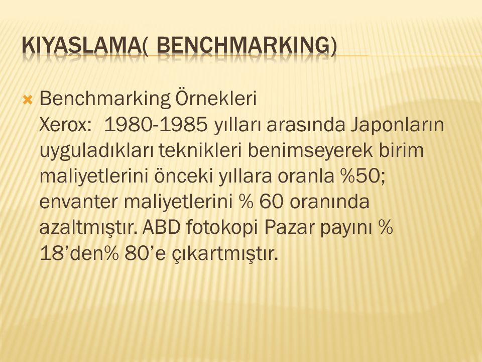  Benchmarking Örnekleri Xerox: 1980-1985 yılları arasında Japonların uyguladıkları teknikleri benimseyerek birim maliyetlerini önceki yıllara oranla %50; envanter maliyetlerini % 60 oranında azaltmıştır.