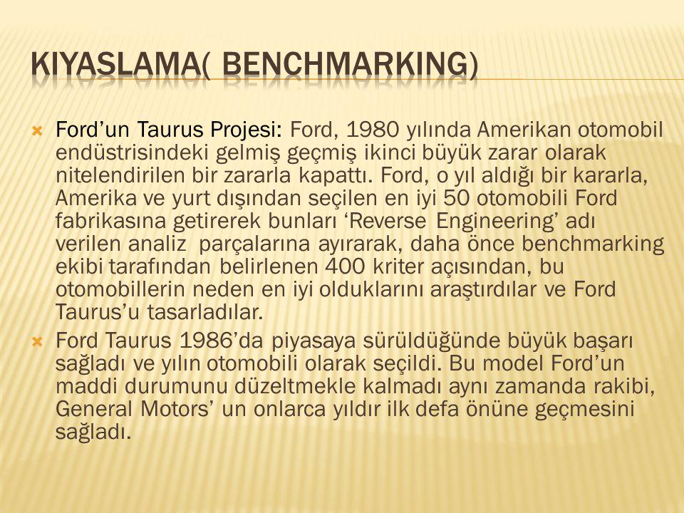  Ford'un Taurus Projesi: Ford, 1980 yılında Amerikan otomobil endüstrisindeki gelmiş geçmiş ikinci büyük zarar olarak nitelendirilen bir zararla kapa