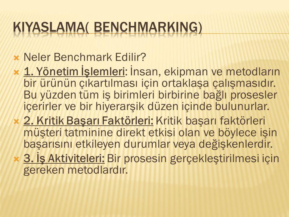  Neler Benchmark Edilir. 1.