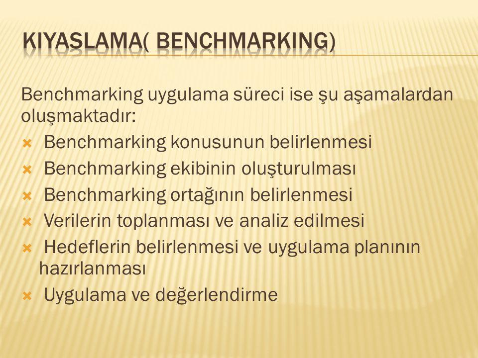 Benchmarking uygulama süreci ise şu aşamalardan oluşmaktadır:  Benchmarking konusunun belirlenmesi  Benchmarking ekibinin oluşturulması  Benchmarking ortağının belirlenmesi  Verilerin toplanması ve analiz edilmesi  Hedeflerin belirlenmesi ve uygulama planının hazırlanması  Uygulama ve değerlendirme