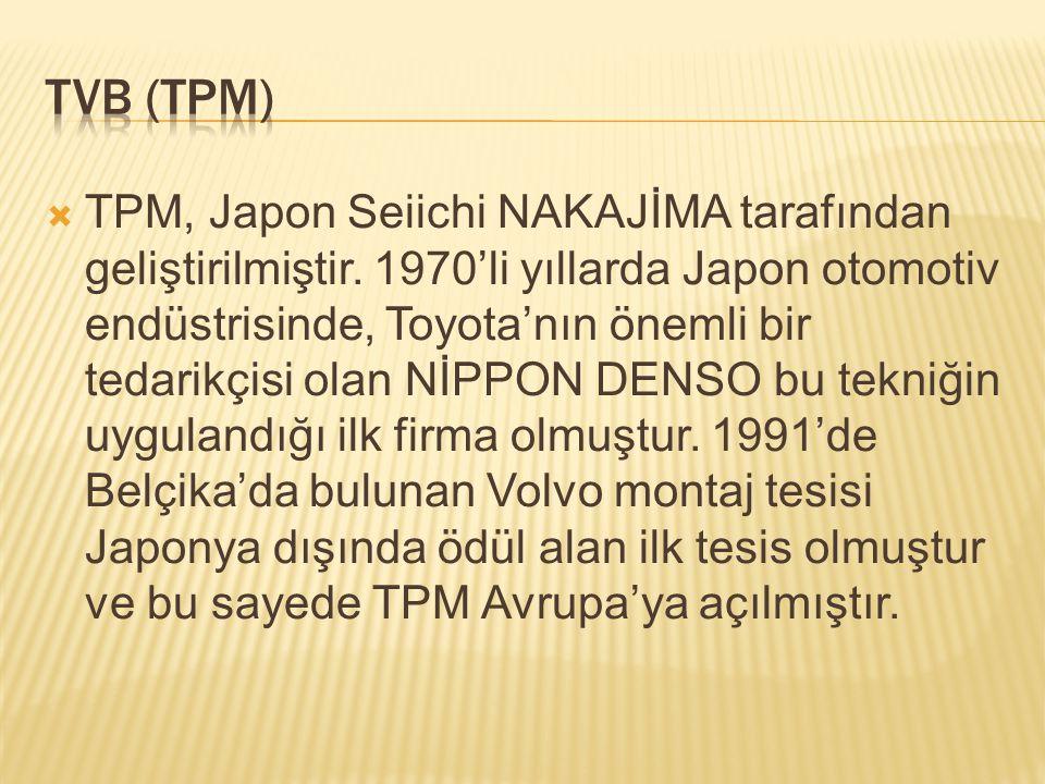  TPM, Japon Seiichi NAKAJİMA tarafından geliştirilmiştir. 1970'li yıllarda Japon otomotiv endüstrisinde, Toyota'nın önemli bir tedarikçisi olan NİPPO