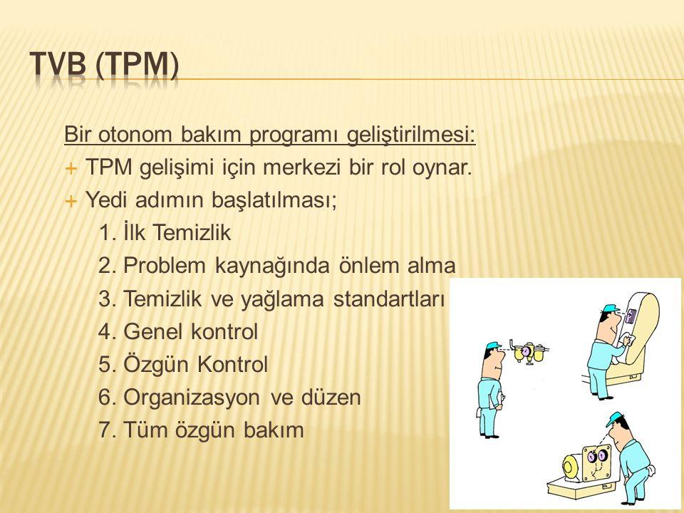 Bir otonom bakım programı geliştirilmesi:  TPM gelişimi için merkezi bir rol oynar.  Yedi adımın başlatılması; 1. İlk Temizlik 2. Problem kaynağında
