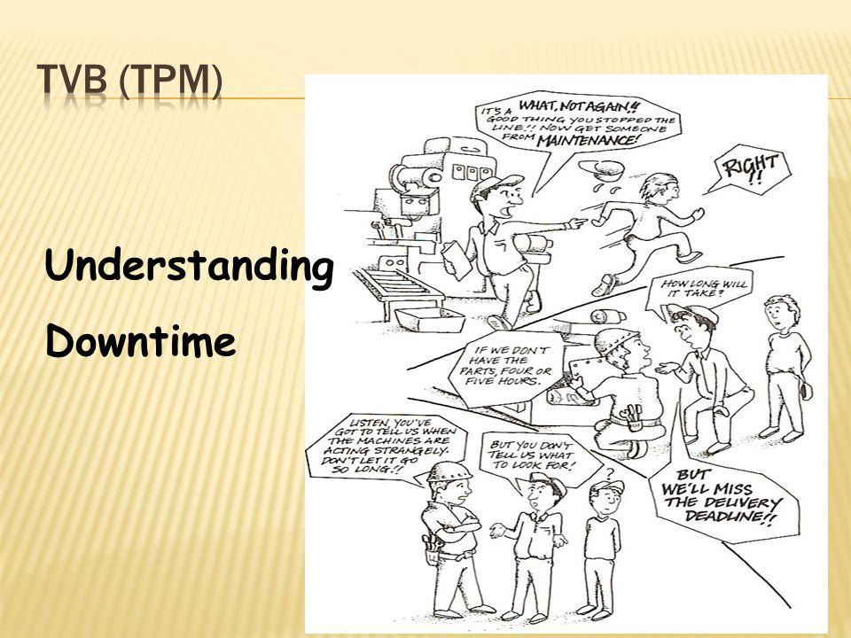 Understanding Downtime
