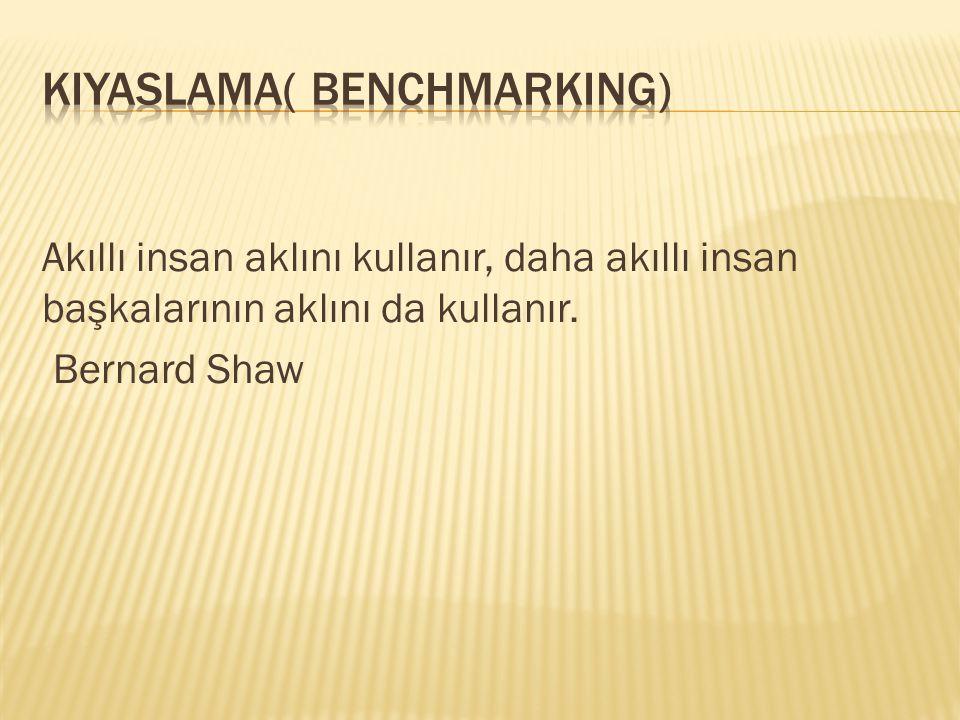 Akıllı insan aklını kullanır, daha akıllı insan başkalarının aklını da kullanır. Bernard Shaw