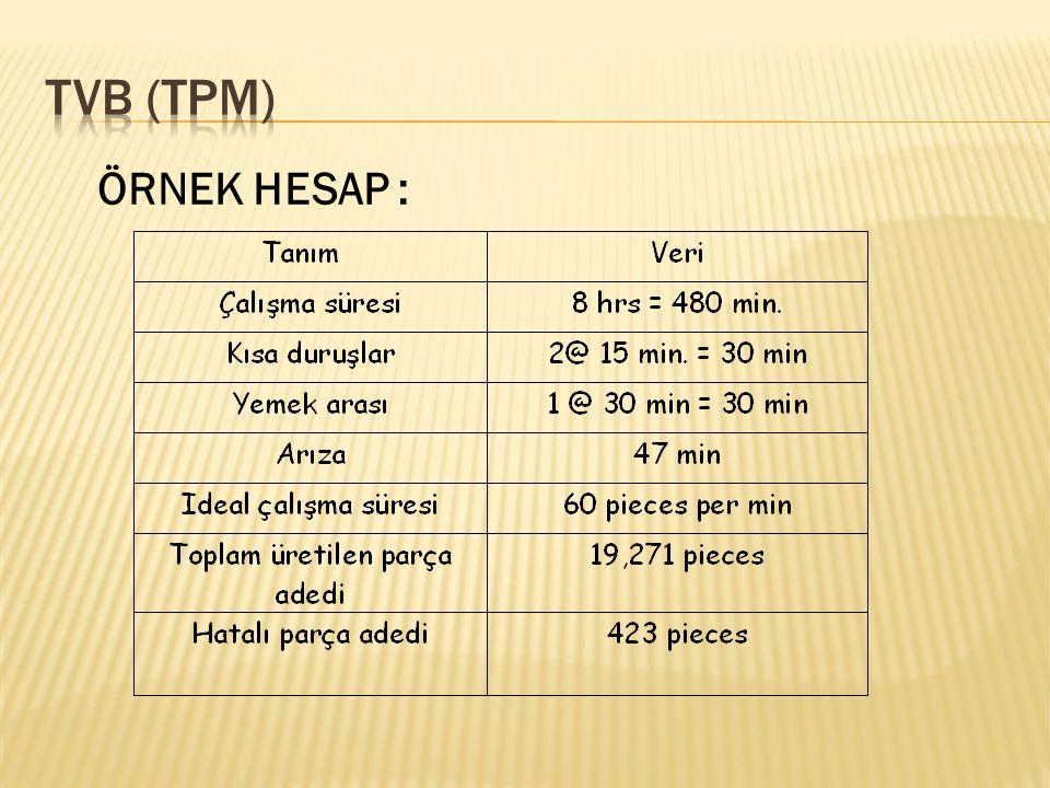 ÖRNEK HESAP :