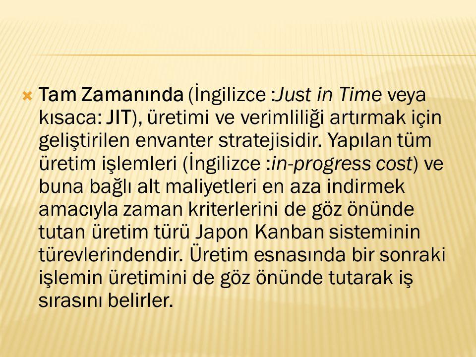  Tam Zamanında (İngilizce :Just in Time veya kısaca: JIT), üretimi ve verimliliği artırmak için geliştirilen envanter stratejisidir.