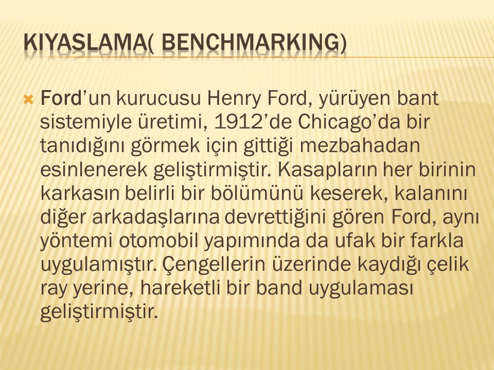  Ford'un kurucusu Henry Ford, yürüyen bant sistemiyle üretimi, 1912'de Chicago'da bir tanıdığını görmek için gittiği mezbahadan esinlenerek geliştirm