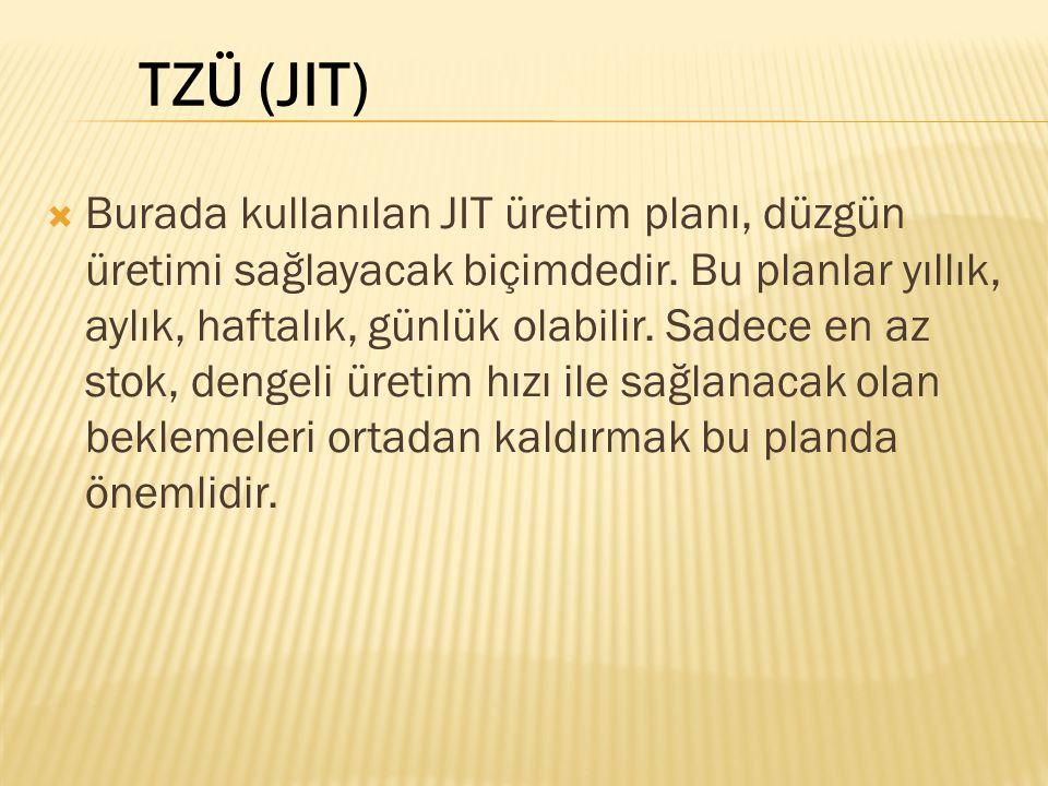  Burada kullanılan JIT üretim planı, düzgün üretimi sağlayacak biçimdedir.