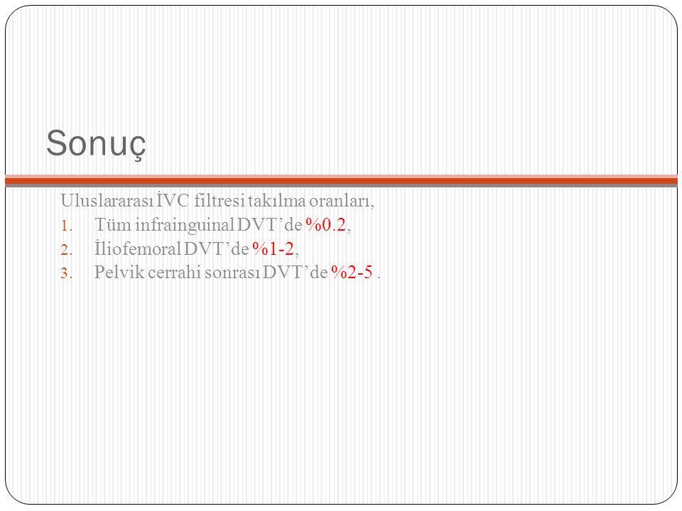 Sonuç Uluslararası İVC filtresi takılma oranları, 1. Tüm infrainguinal DVT'de %0.2, 2. İliofemoral DVT'de %1-2, 3. Pelvik cerrahi sonrası DVT'de %2-5.
