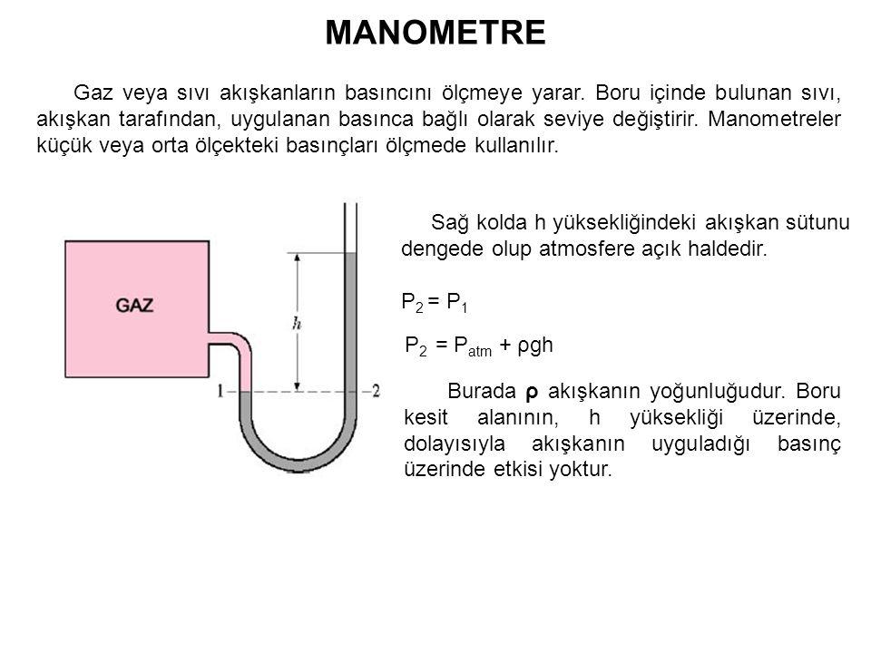 MANOMETRE Gaz veya sıvı akışkanların basıncını ölçmeye yarar. Boru içinde bulunan sıvı, akışkan tarafından, uygulanan basınca bağlı olarak seviye deği