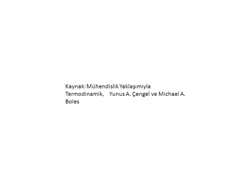 Kaynak: Mühendislik Yaklaşımıyla Termodinamik, Yunus A. Çengel ve Michael A. Boles