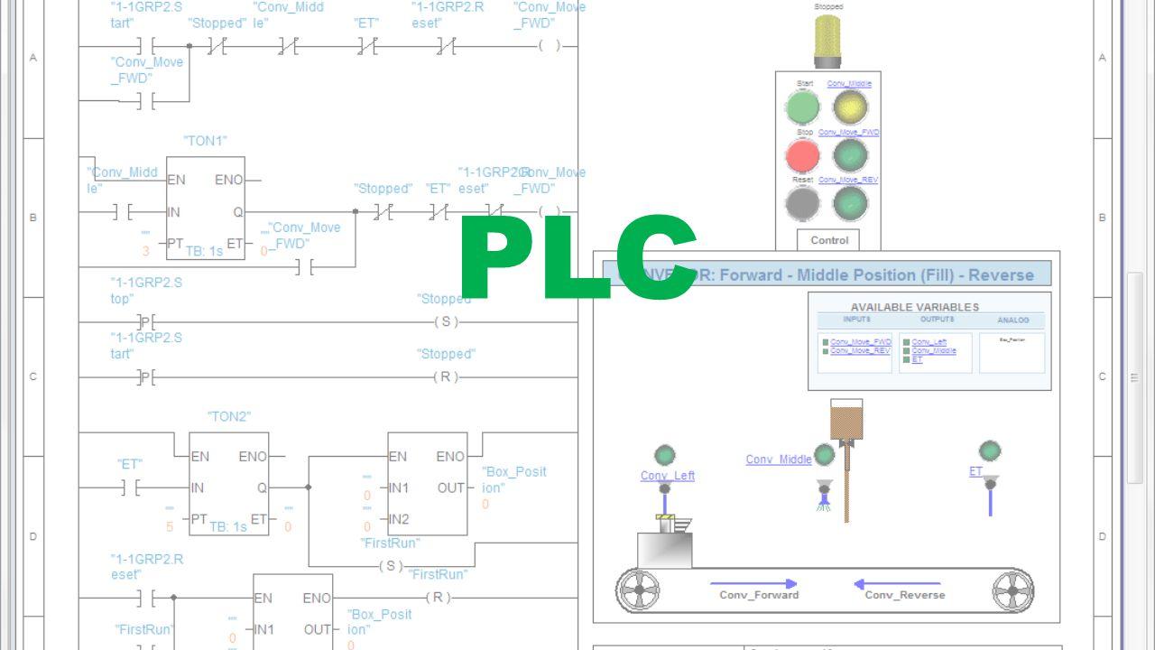 Örnek: Üç fazlı bir asenkron motor ileri geri çalıştırılacaktır.