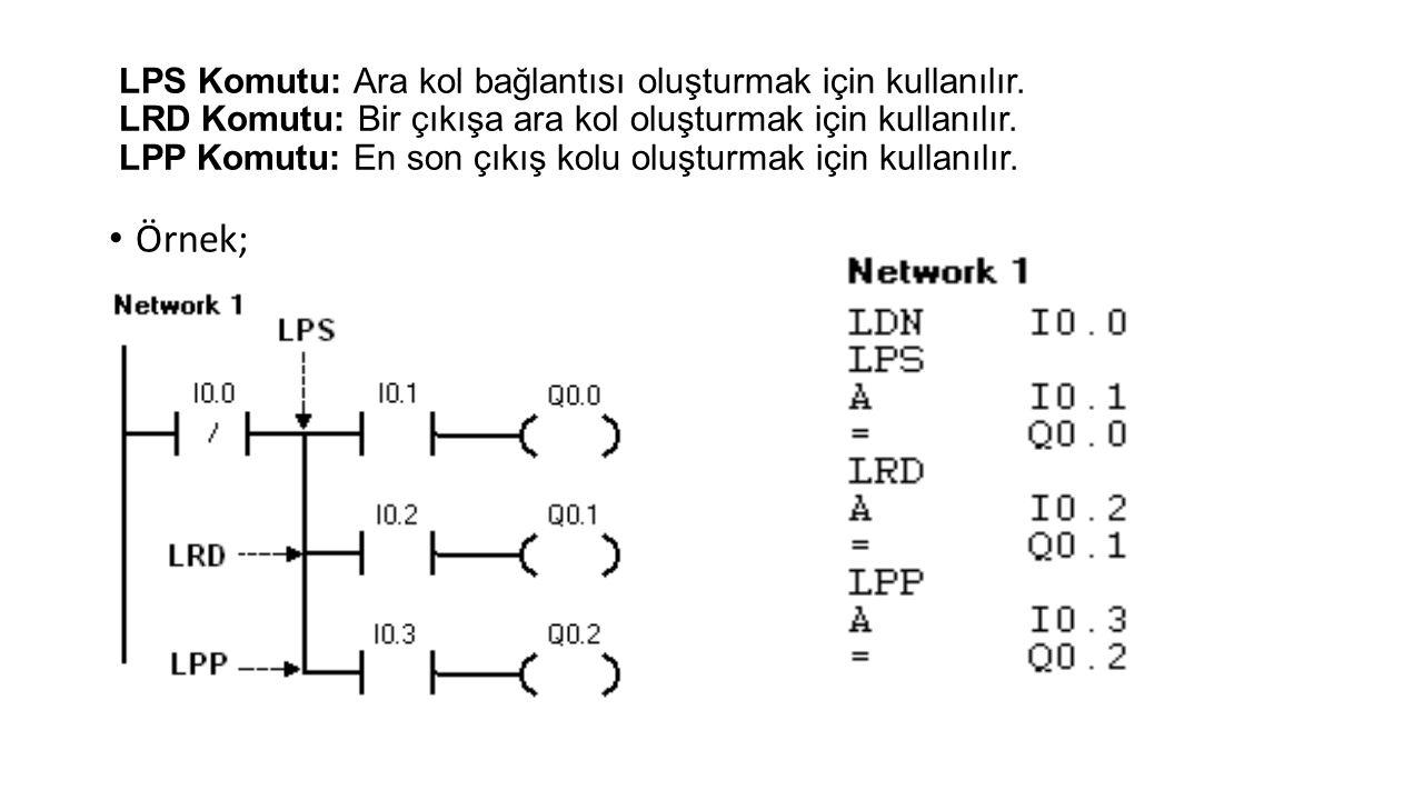 LPS Komutu: Ara kol bağlantısı oluşturmak için kullanılır.