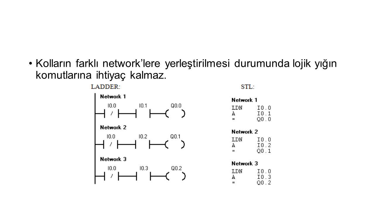 •Kolların farklı network'lere yerleştirilmesi durumunda lojik yığın komutlarına ihtiyaç kalmaz.