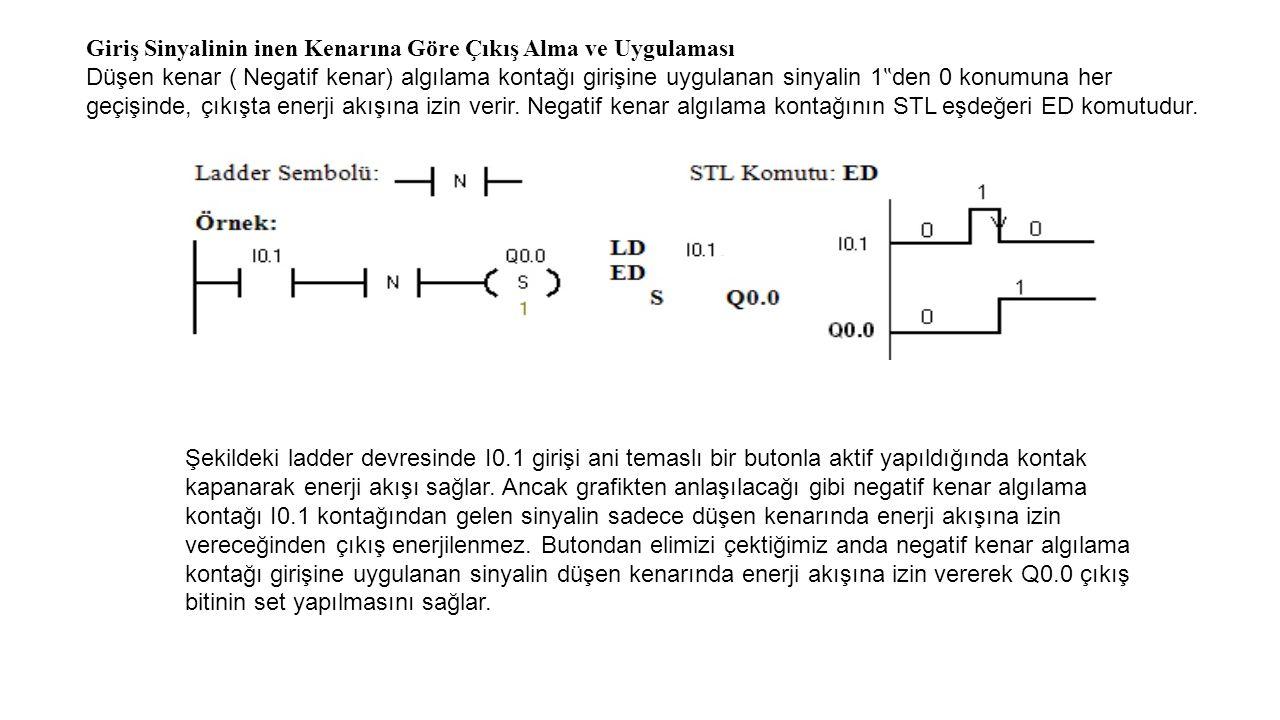 """Giriş Sinyalinin inen Kenarına Göre Çıkış Alma ve Uygulaması Düşen kenar ( Negatif kenar) algılama kontağı girişine uygulanan sinyalin 1 """" den 0 konumuna her geçişinde, çıkışta enerji akışına izin verir."""