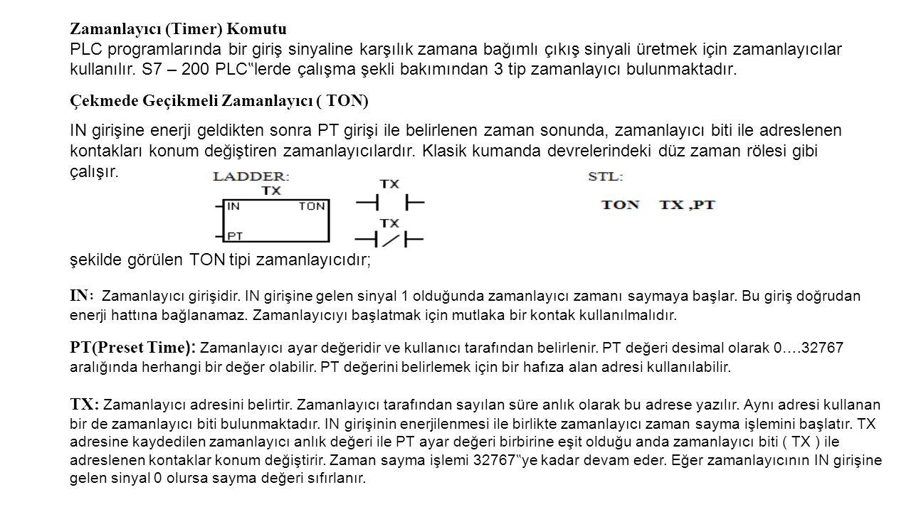 Zamanlayıcı (Timer) Komutu PLC programlarında bir giriş sinyaline karşılık zamana bağımlı çıkış sinyali üretmek için zamanlayıcılar kullanılır.