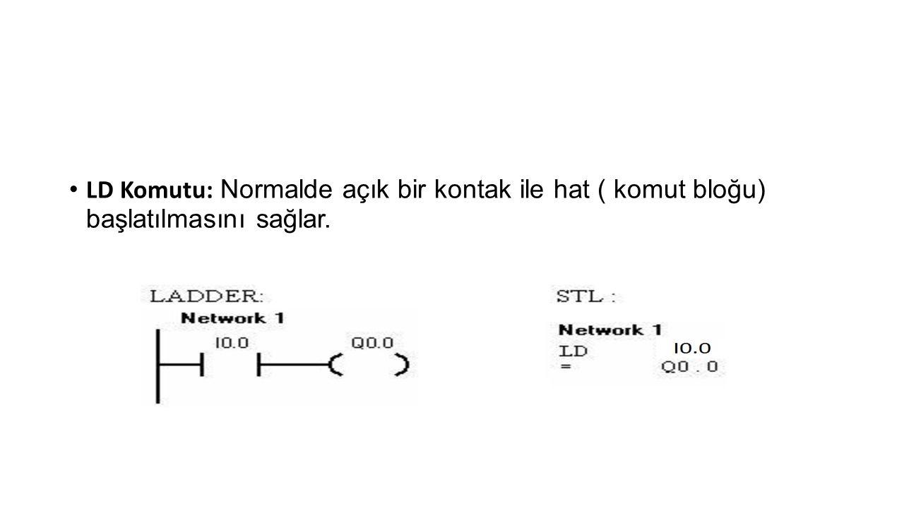 Örnek; Verilen STL dili programının Ladder diyagramını çiziniz?