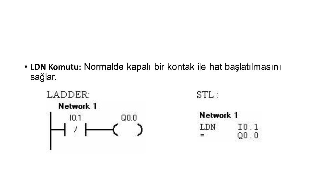 • LDN Komutu: Normalde kapalı bir kontak ile hat başlatılmasını sağlar.