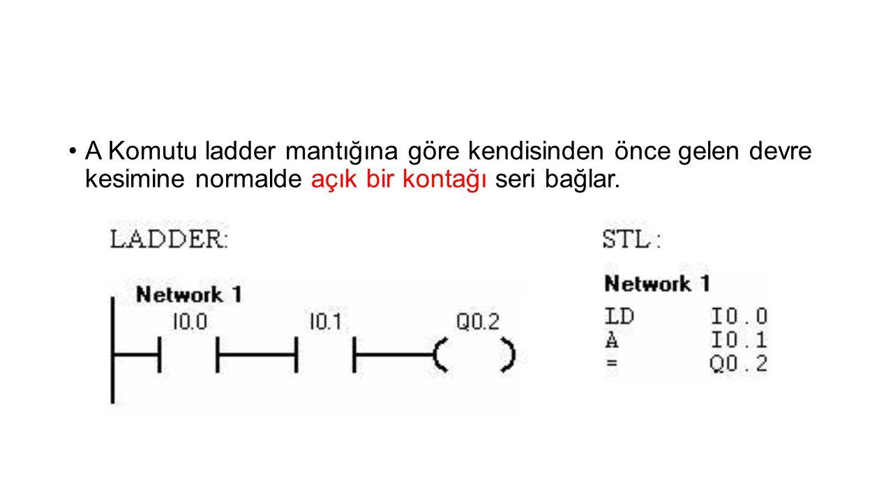 •A Komutu ladder mantığına göre kendisinden önce gelen devre kesimine normalde açık bir kontağı seri bağlar.