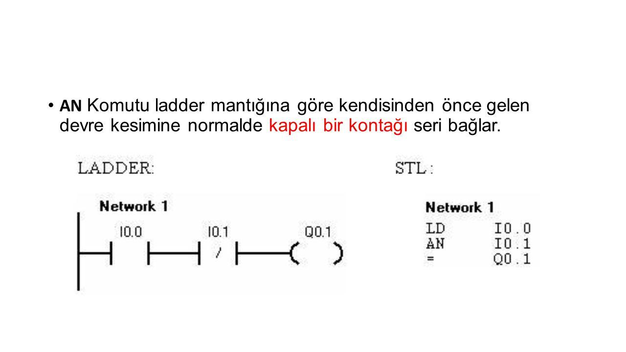 • SET KOMUTU: Bir hafıza alanının istenilen bitinden (S-Bit) itibaren n adet biti set (lojik 1) yapmak için kullanılır.