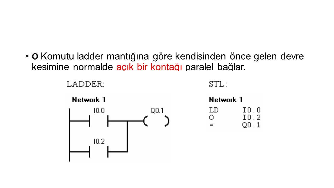 • ON Komutu ladder mantığına göre kendisinden önce gelen devre kesimine normalde kapalı bir kontağı paralel bağlar.