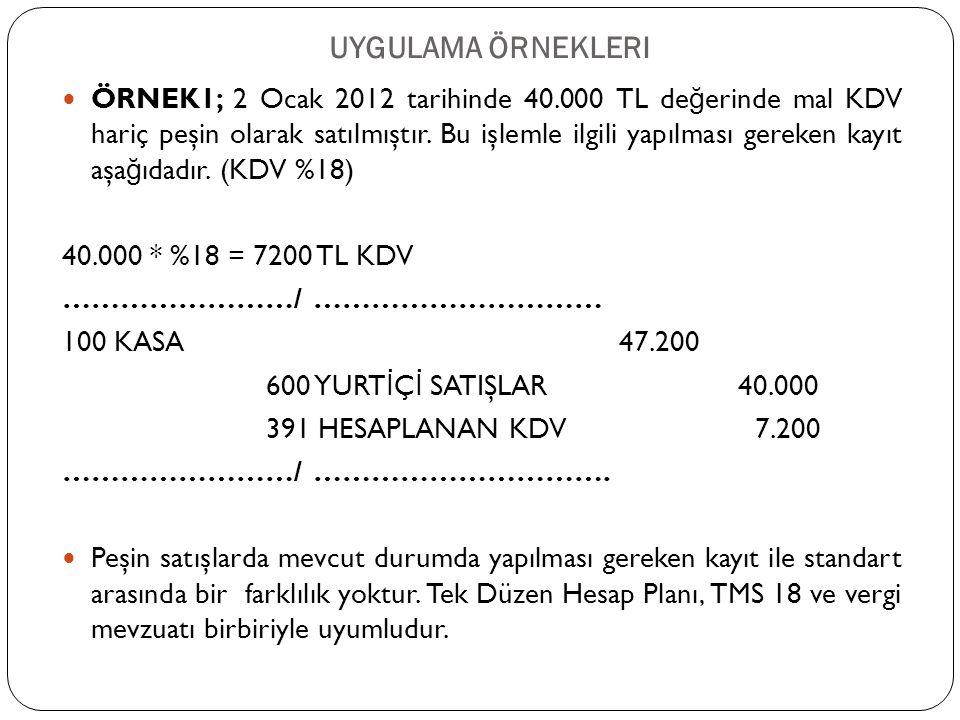 UYGULAMA ÖRNEKLERI  ÖRNEK1; 2 Ocak 2012 tarihinde 40.000 TL de ğ erinde mal KDV hariç peşin olarak satılmıştır. Bu işlemle ilgili yapılması gereken k