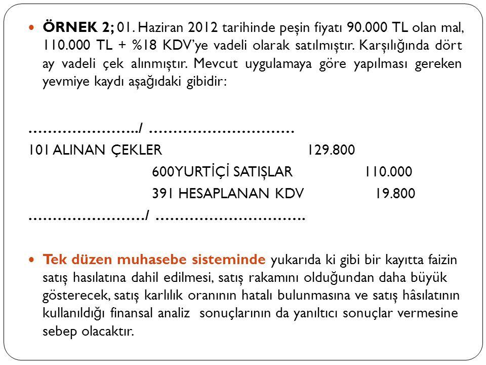  ÖRNEK 2; 01. Haziran 2012 tarihinde peşin fiyatı 90.000 TL olan mal, 110.000 TL + %18 KDV'ye vadeli olarak satılmıştır. Karşılı ğ ında dört ay vadel