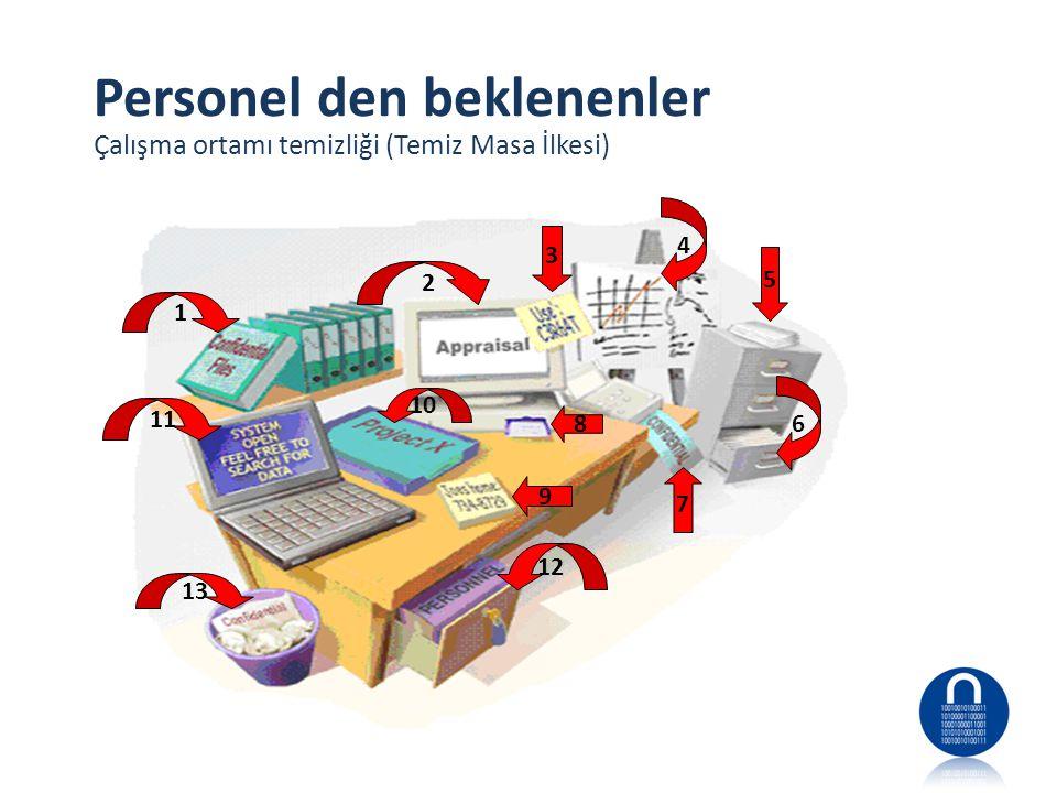 1 2 3 4 5 6 7 8 9 10 11 12 13 Personel den beklenenler Çalışma ortamı temizliği (Temiz Masa İlkesi)