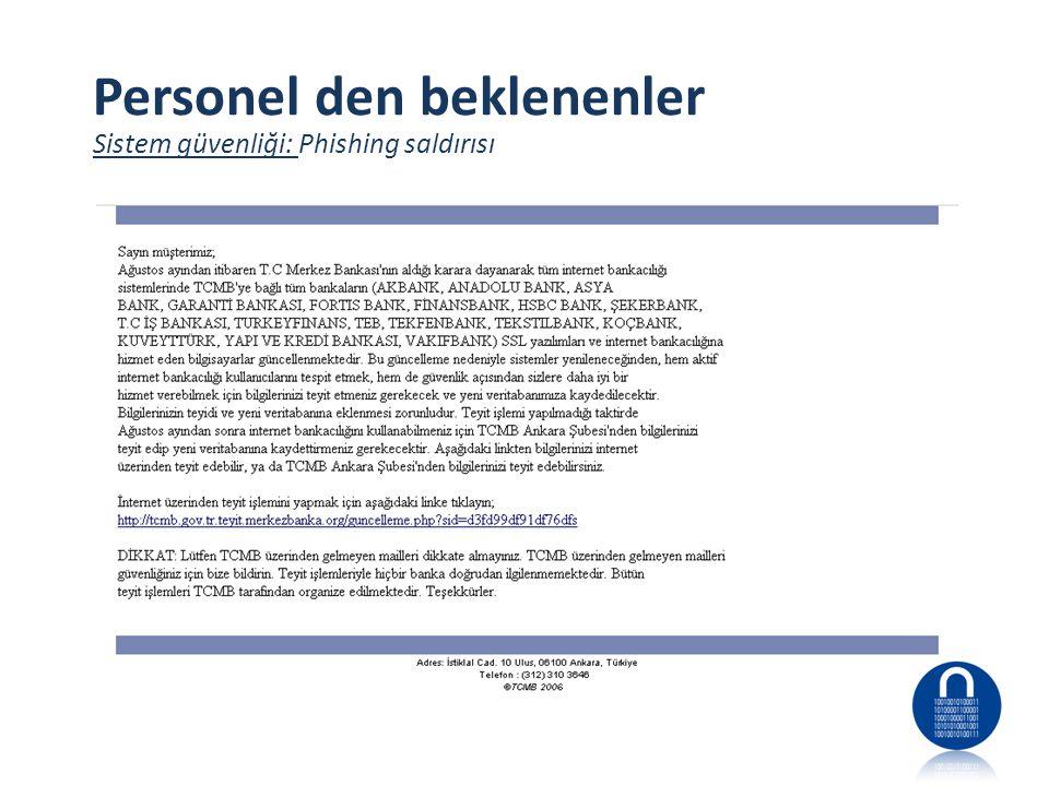 Personel den beklenenler Sistem güvenliği: Phishing saldırısı