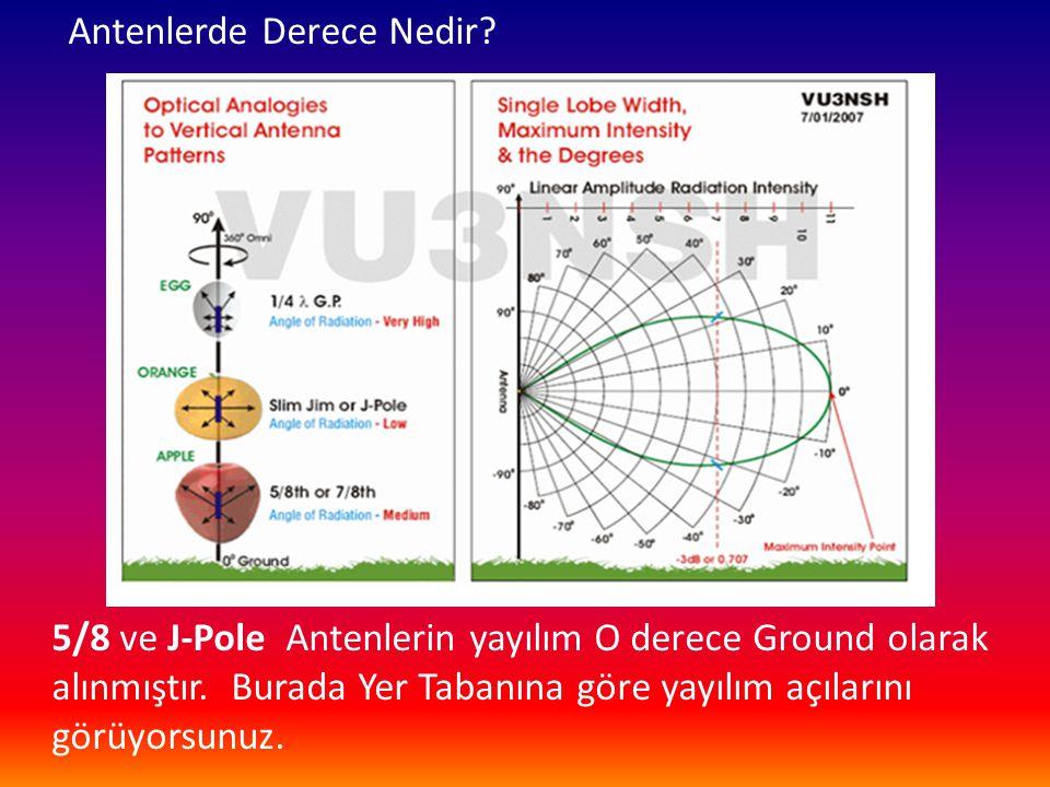 Antenlerde Derece Nedir? 5/8 ve J-Pole Antenlerin yayılım O derece Ground olarak alınmıştır. Burada Yer Tabanına göre yayılım açılarını görüyorsunuz.