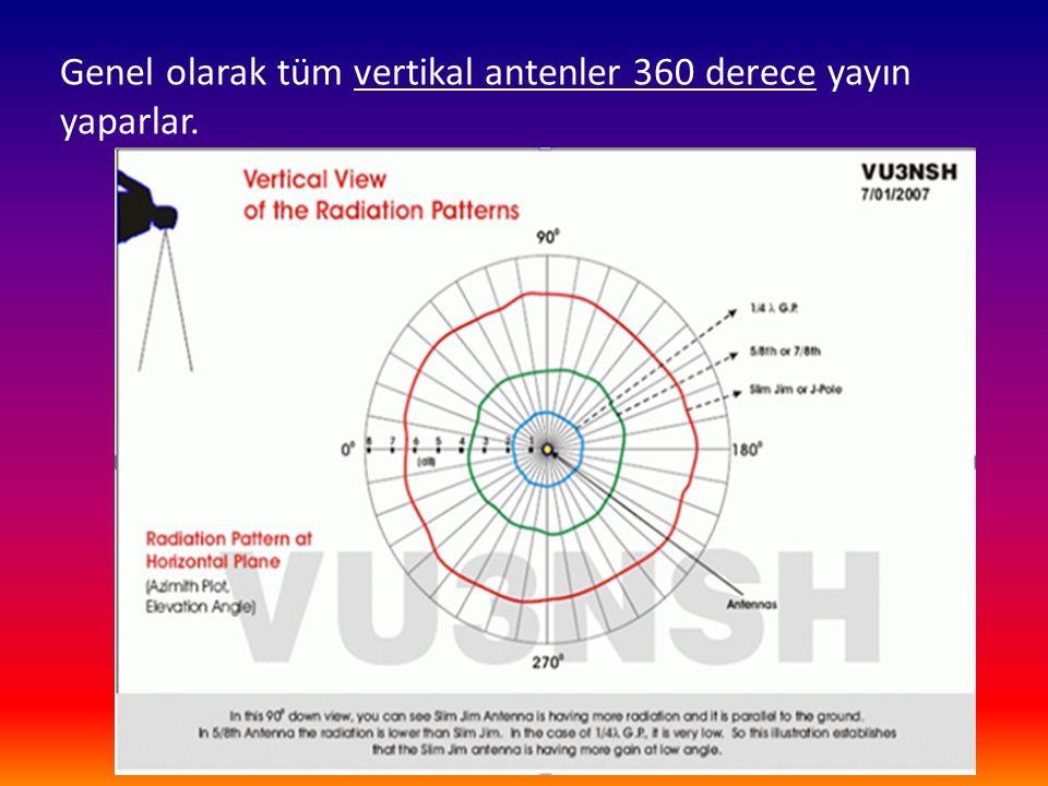 Genel olarak tüm vertikal antenler 360 derece yayın yaparlar.