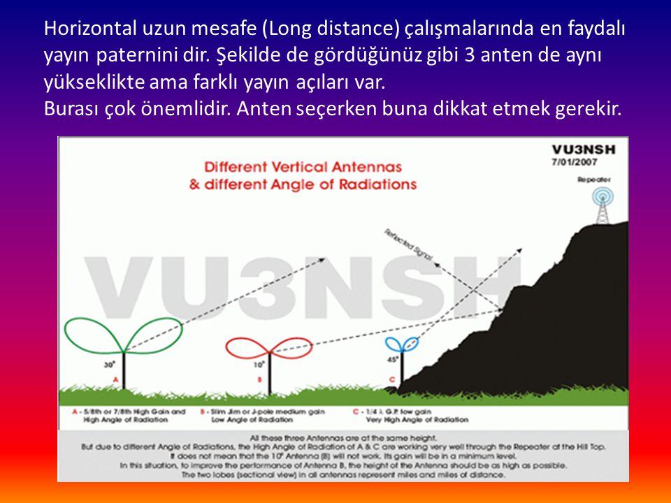 Horizontal uzun mesafe (Long distance) çalışmalarında en faydalı yayın paternini dir. Şekilde de gördüğünüz gibi 3 anten de aynı yükseklikte ama farkl