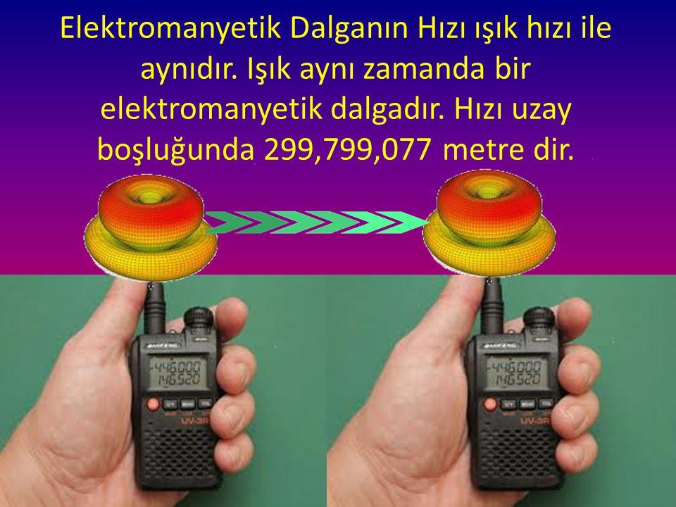 Elektromanyetik Dalganın Hızı ışık hızı ile aynıdır. Işık aynı zamanda bir elektromanyetik dalgadır. Hızı uzay boşluğunda 299,799,077 metre dir.