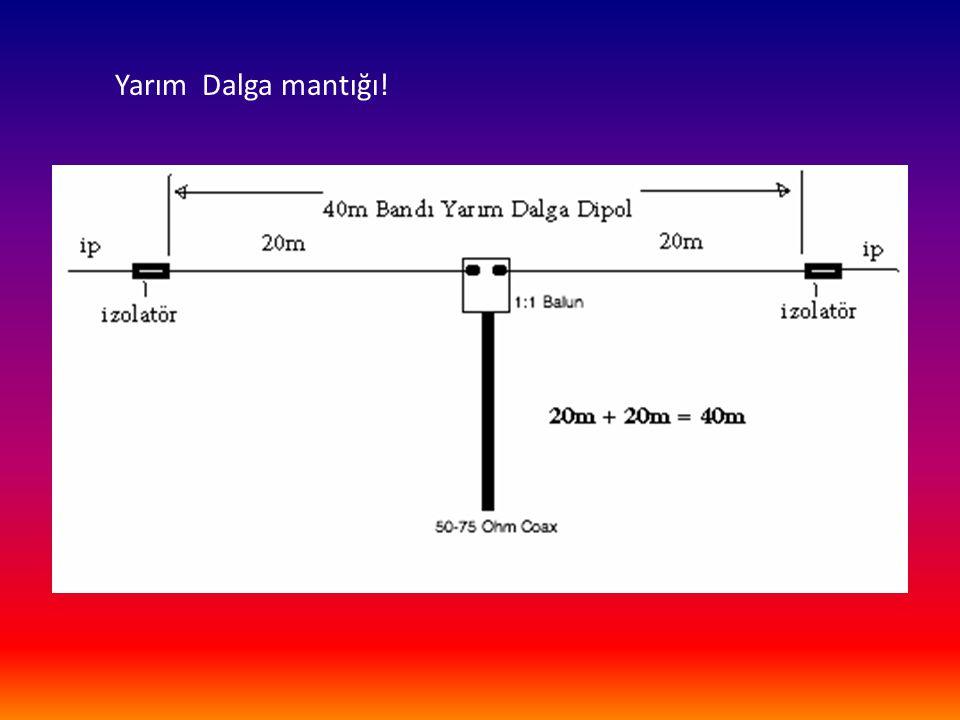 5/8 Dalga mantığı.145 Mhz Tam Dalga Boyu bir antenin ölçüsü 1,96551 'dır.