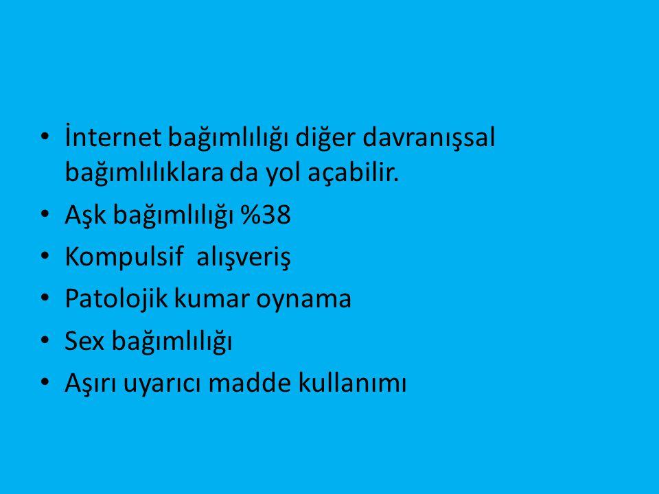 • İnternet bağımlılığı diğer davranışsal bağımlılıklara da yol açabilir.