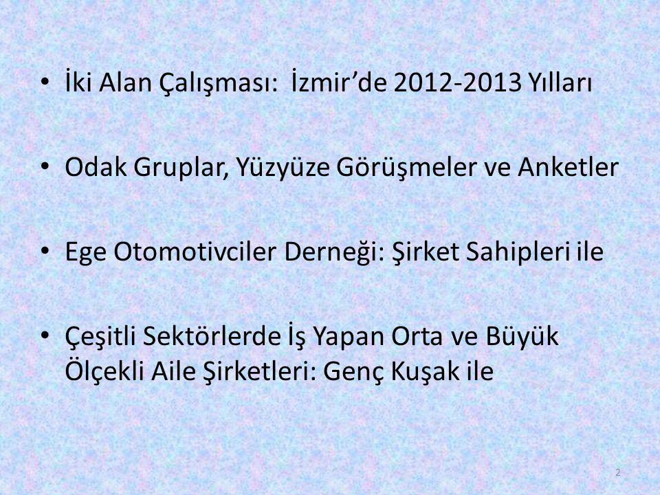 • İki Alan Çalışması: İzmir'de 2012-2013 Yılları • Odak Gruplar, Yüzyüze Görüşmeler ve Anketler • Ege Otomotivciler Derneği: Şirket Sahipleri ile • Çe