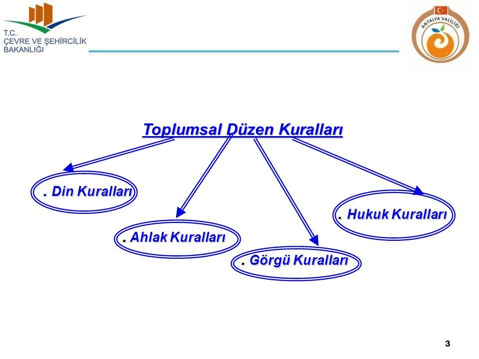 3 Toplumsal Düzen Kuralları Toplumsal Düzen Kuralları.