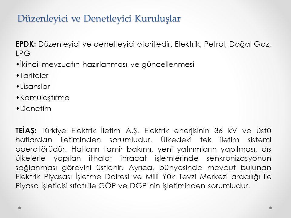 Düzenleyici ve Denetleyici Kuruluşlar EPDK: Düzenleyici ve denetleyici otoritedir. Elektrik, Petrol, Doğal Gaz, LPG •İkincil mevzuatın hazırlanması ve
