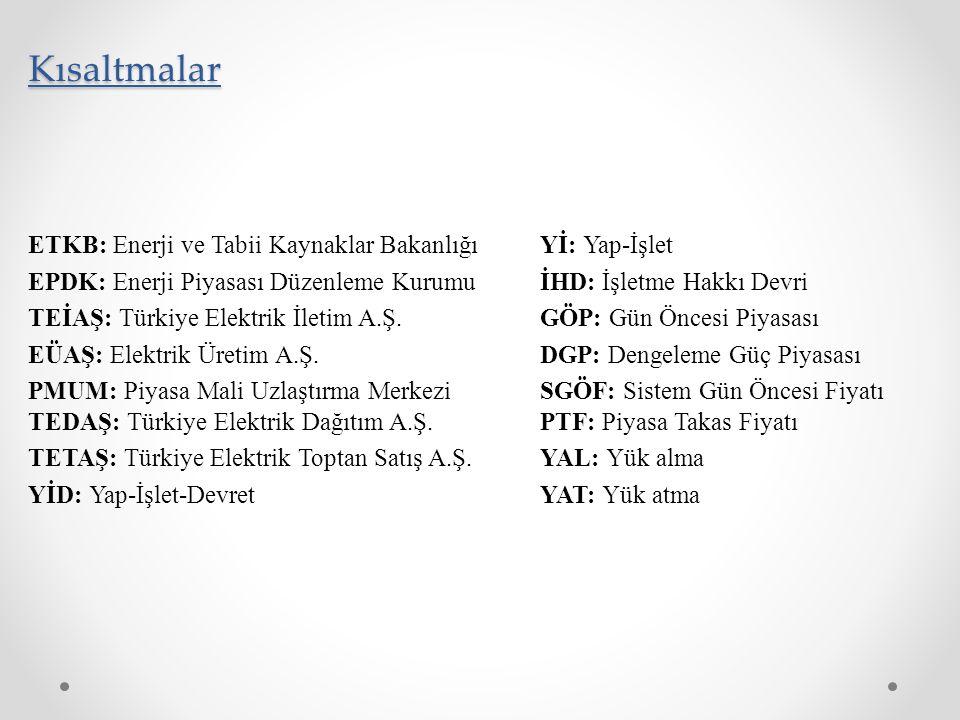 Kısaltmalar ETKB: Enerji ve Tabii Kaynaklar Bakanlığı Yİ: Yap-İşlet EPDK: Enerji Piyasası Düzenleme Kurumu İHD: İşletme Hakkı Devri TEİAŞ: Türkiye Elektrik İletim A.Ş.