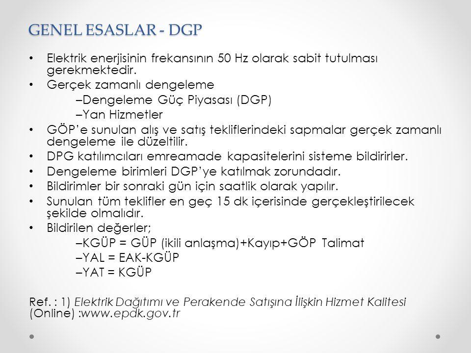 GENEL ESASLAR - DGP • Elektrik enerjisinin frekansının 50 Hz olarak sabit tutulması gerekmektedir. • Gerçek zamanlı dengeleme –Dengeleme Güç Piyasası
