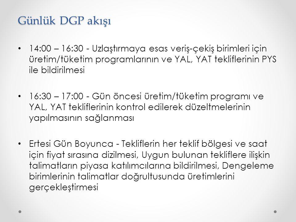 Günlük DGP akışı • 14:00 – 16:30 - Uzlaştırmaya esas veriş-çekiş birimleri için üretim/tüketim programlarının ve YAL, YAT tekliflerinin PYS ile bildir