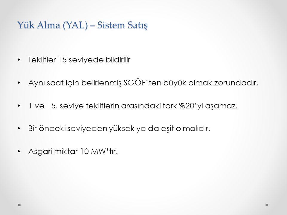 Yük Alma (YAL) – Sistem Satış • Teklifler 15 seviyede bildirilir • Aynı saat için belirlenmiş SGÖF'ten büyük olmak zorundadır.