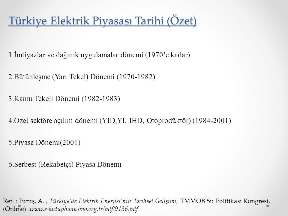 Türkiye Elektrik Piyasası Tarihi (Özet) 1.İmtiyazlar ve dağınık uygulamalar dönemi (1970'e kadar) 2.Bütünleşme (Yarı Tekel) Dönemi (1970-1982) 3.Kamu Tekeli Dönemi (1982-1983) 4.Özel sektöre açılım dönemi (YİD,Yİ, İHD, Otoprodüktör) (1984-2001) 5.Piyasa Dönemi(2001) 6.Serbest (Rekabetçi) Piyasa Dönemi Ref.