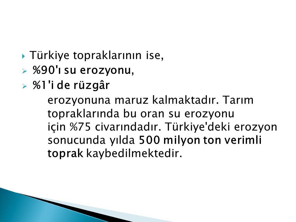  Türkiye topraklarının ise,  %90'ı su erozyonu,  %1'i de rüzgâr erozyonuna maruz kalmaktadır. Tarım topraklarında bu oran su erozyonu için %75 civa